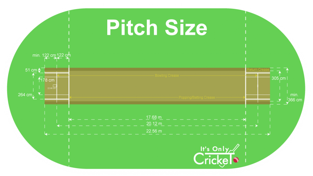 Cricket Pitch Sizes