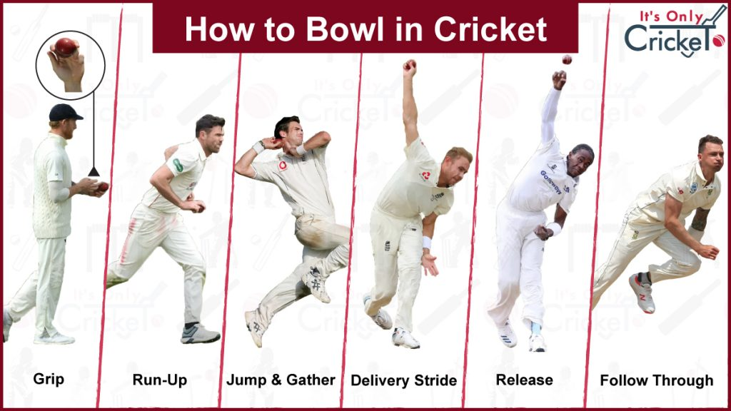 How to Bowl in Cricket