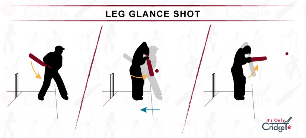 How to Play Leg Glance Cricket Shot
