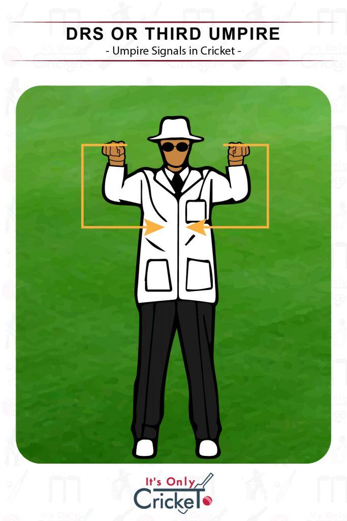 Cricket Umpire Signal Third Umpire
